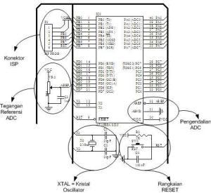 sistem-minimum-avr-atmega8535-dgn-keterangan1